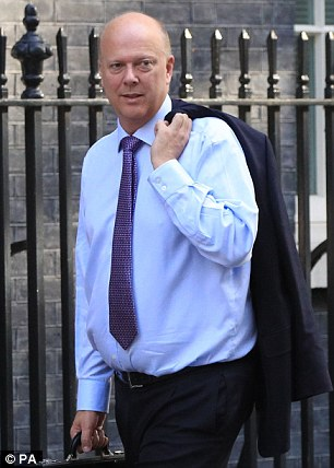 transport_secretary_chris_grayling_said_he_wanted_the_use_of_mobile